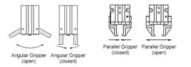 גריפרים זוויתיים: אביזרי קצה לרובוטיםם