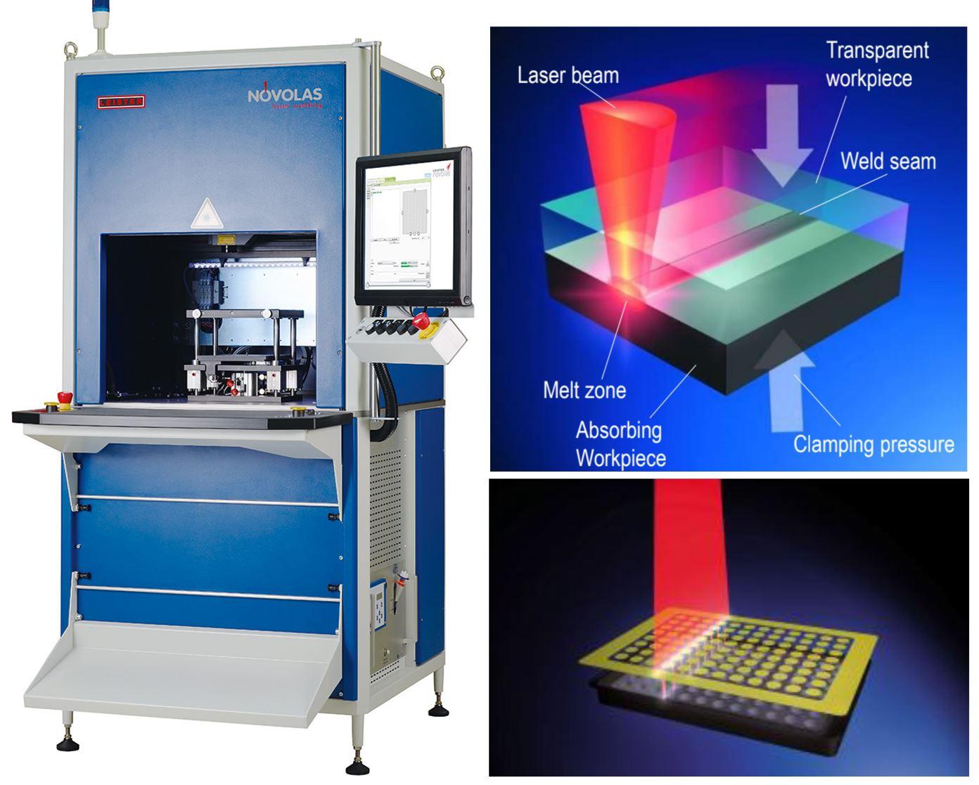 תמונה 4: ריתוך לייזר באמצעות וילון ומסיכה, של חברת LEISTER השוויצרית. הטכנולוגיה יכולה לעבוד במכונה עצמאית או להשתלב על פס ייצור שלם.